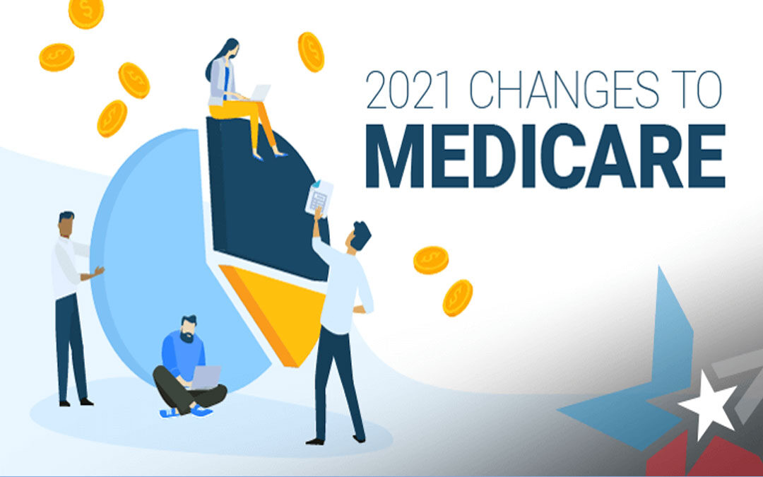 2021 Medicare Costs